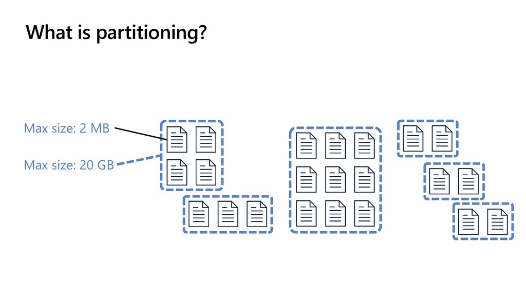 What is partitioning? Max size: 20 GB Max size:...