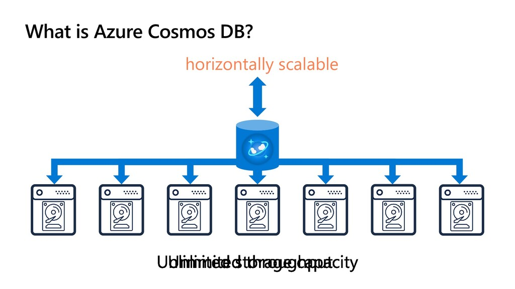 What is Azure Cosmos DB? horizontally scalable