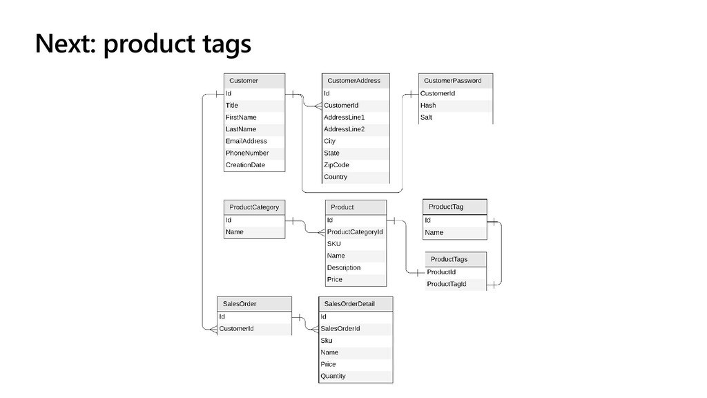 Next: product tags
