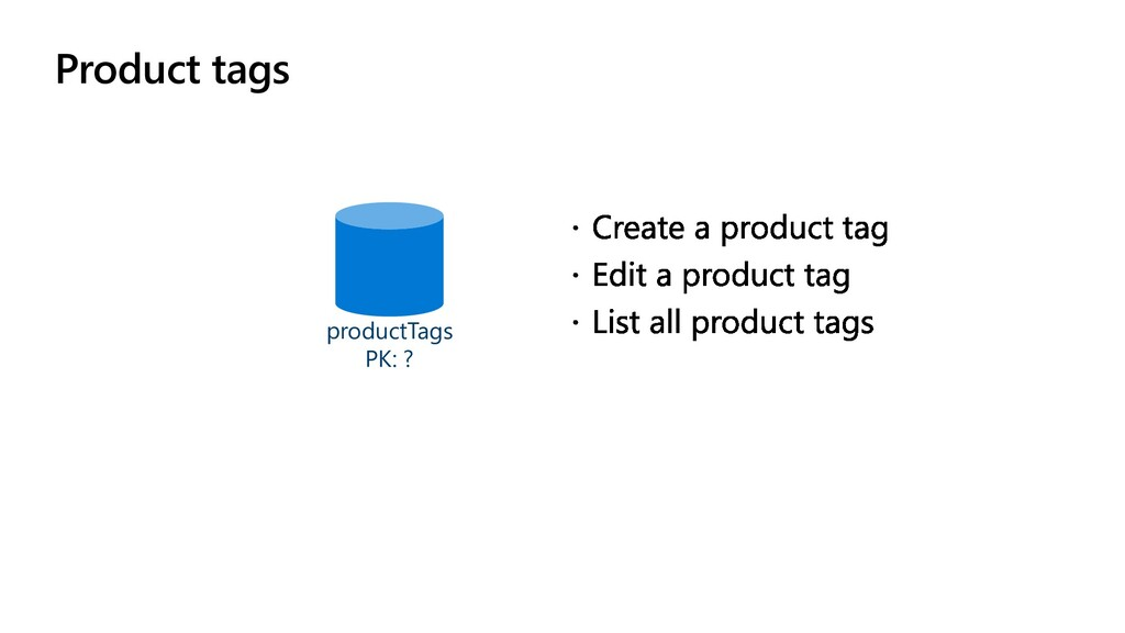 Product tags productTags PK: ?