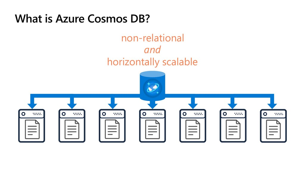 What is Azure Cosmos DB? non-relational and hor...