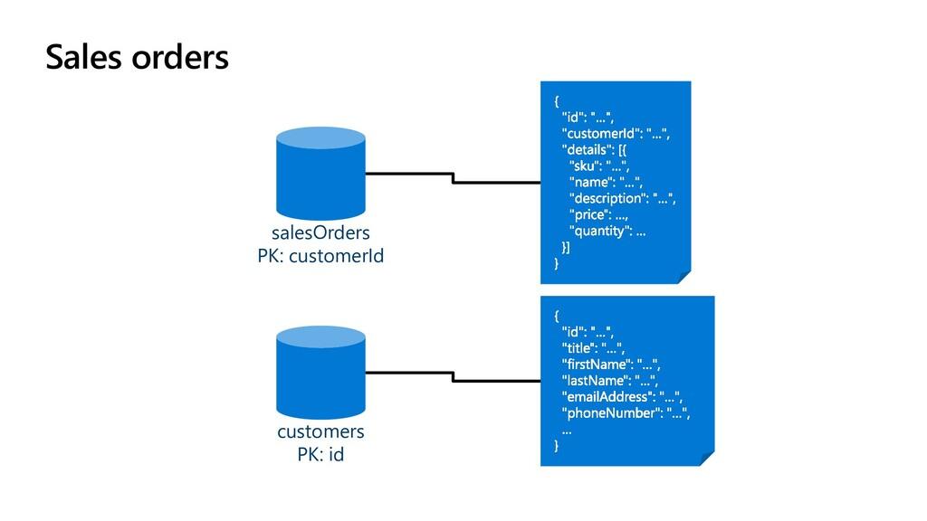 Sales orders salesOrders PK: customerId custome...