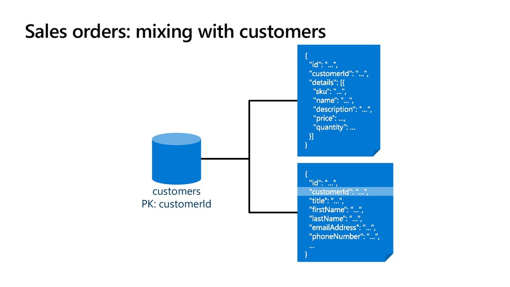 Sales orders: mixing with customers customers P...