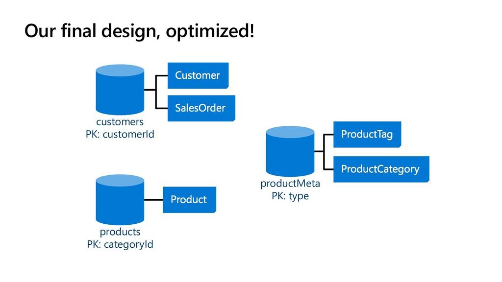 Our final design, optimized! customers PK: cust...