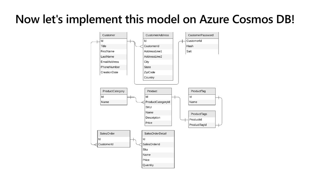 Now let's implement this model on Azure Cosmos ...