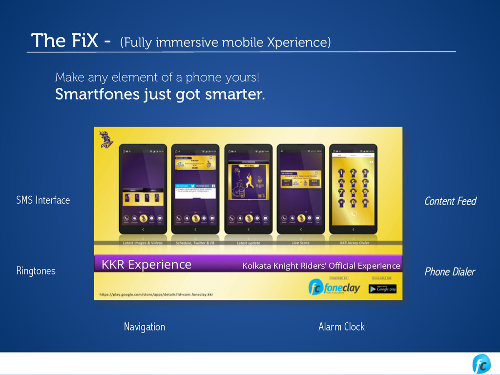 (Fully immersive mobile Xperience) The FiX - Ma...