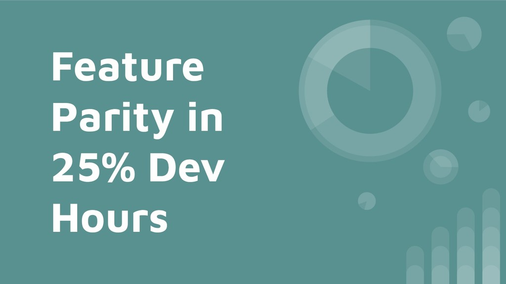Feature Parity in 25% Dev Hours