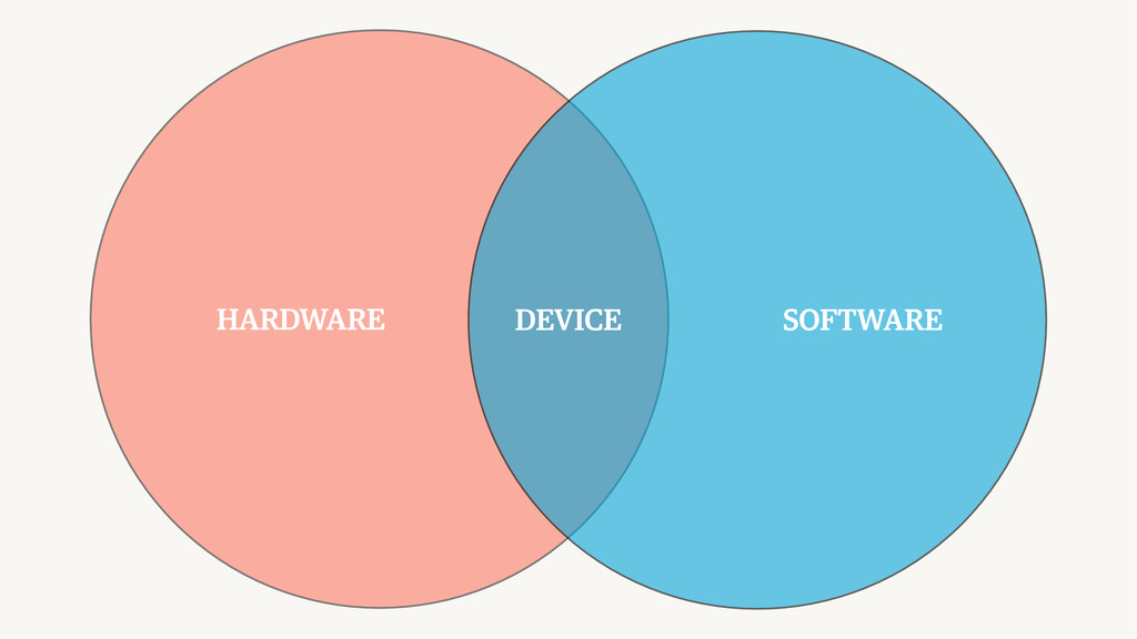 DEVICE HARDWARE SOFTWARE