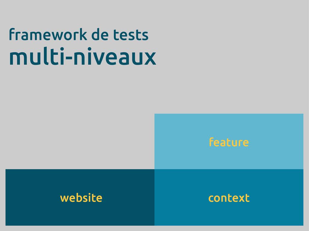 website feature framework de tests multi-niveau...