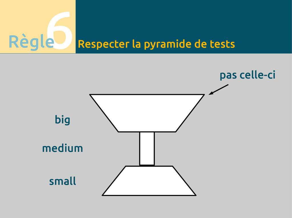 pas celle-ci Respecter la pyramide de tests 6 R...