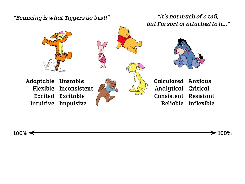 """Bouncing is what Tiggers do best!"" ""It's not m..."