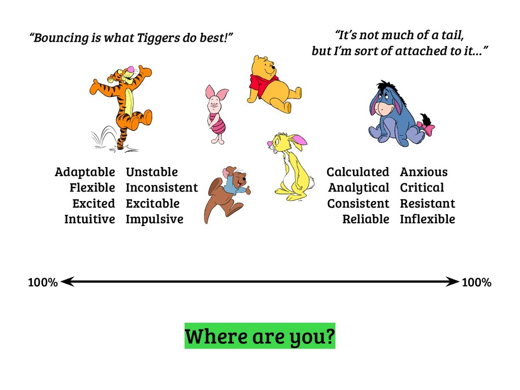 "Where are you? ""Bouncing is what Tiggers do bes..."
