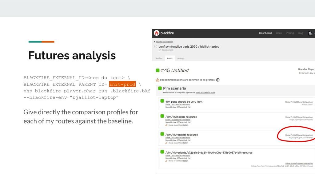 Futures analysis BLACKFIRE_EXTERNAL_ID=<nom du ...