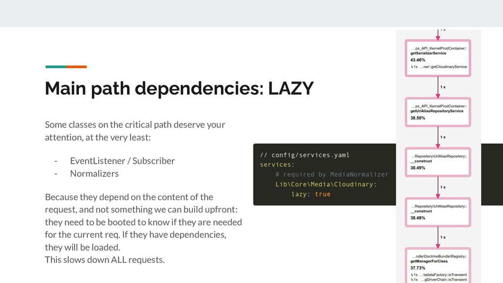 Main path dependencies: LAZY Some classes on th...