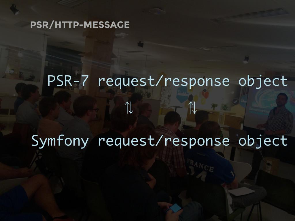 PSR/HTTP-MESSAGE PSR-7 request/response object ...
