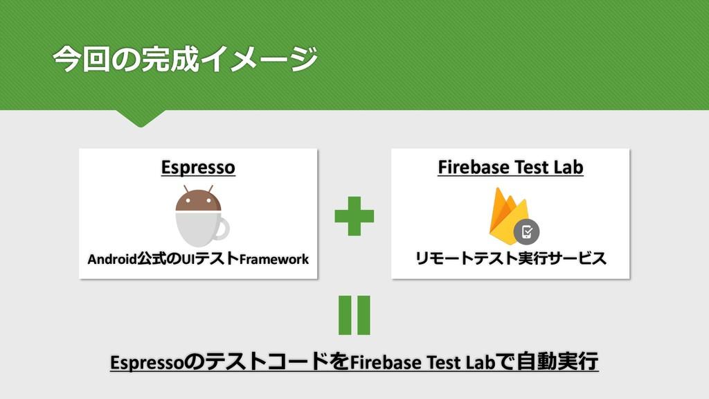 今回の完成イメージ Espresso Android公式のUIテストFramework Fir...