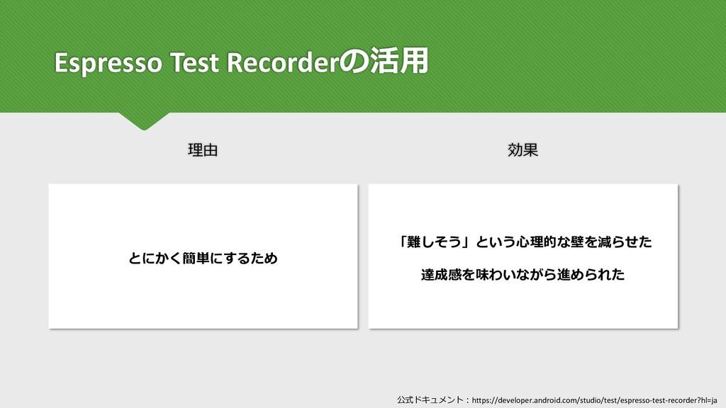 Espresso Test Recorderの活⽤ 理由 とにかく簡単にするため 効果 「難し...