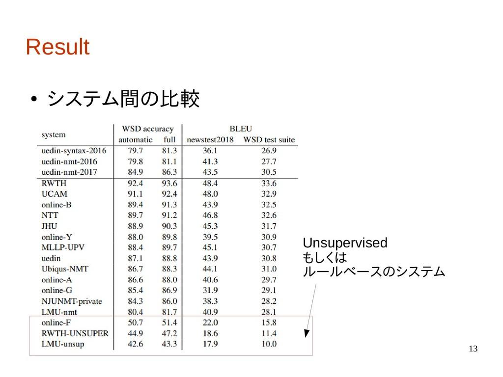 13 Result ● システム間の比較 Unsupervised もしくは ルールベースのシ...