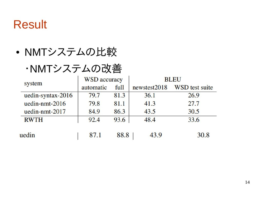14 Result ● NMTシステムの比較 ・NMTシステムの改善