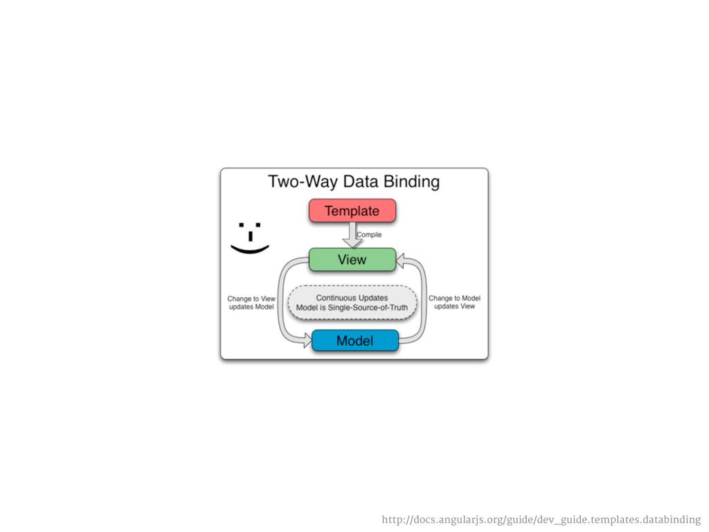 http://docs.angularjs.org/guide/dev_guide.templ...