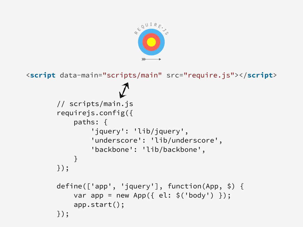 "<script data-main=""scripts/main"" src=""require.j..."