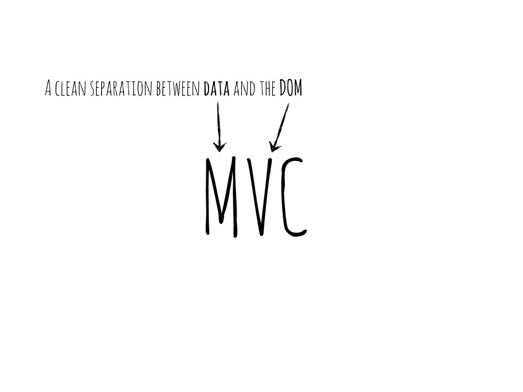 MVC A clean separation between data and the DOM