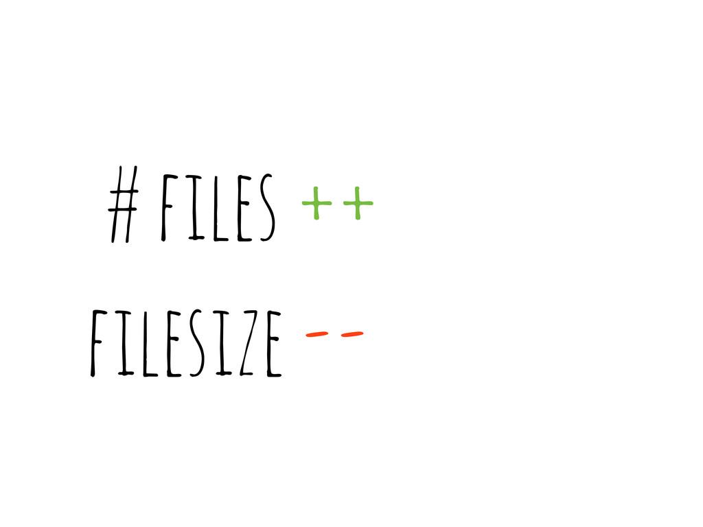 # files ++ filesize --