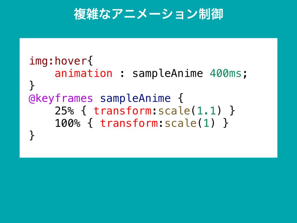 ෳͳΞχϝʔγϣϯ੍ޚ img:hover{ animation : sampleAnime...