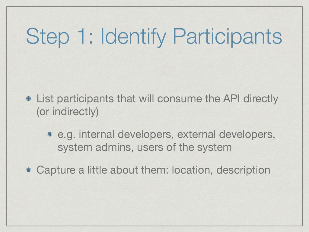 Step 1: Identify Participants List participants...