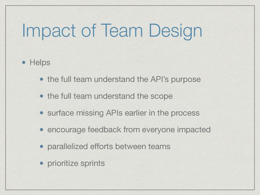 Impact of Team Design Helps  the full team unde...
