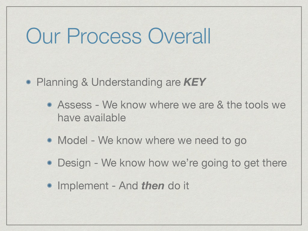 Our Process Overall Planning & Understanding ar...