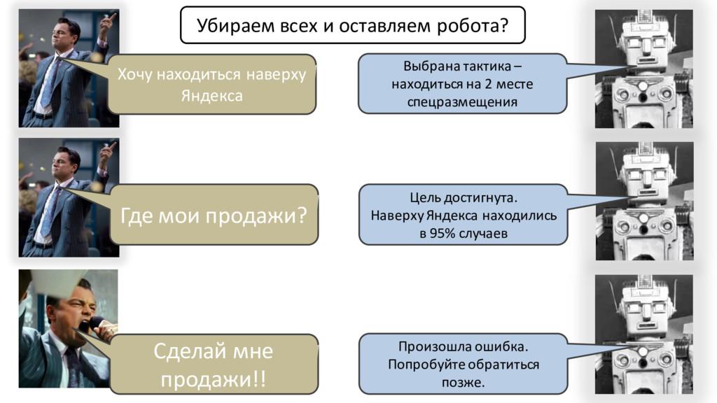 Хочу находиться наверху Яндекса Где мои продажи...