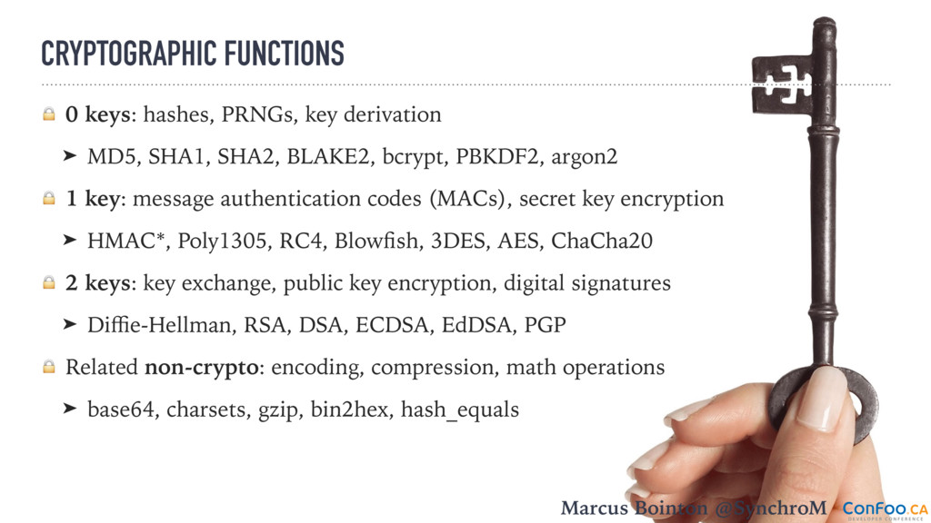CRYPTOGRAPHIC FUNCTIONS  0 keys: hashes, PRNGs,...