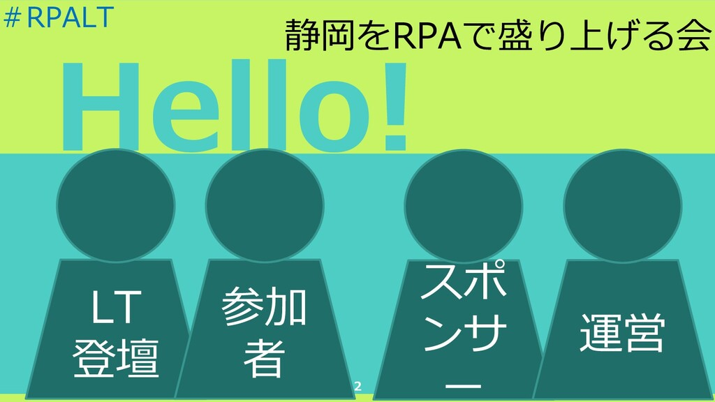 Hello! 2 静岡をRPAで盛り上げる会 LT 登壇 参加 者 スポ ンサ 運営 #RPA...