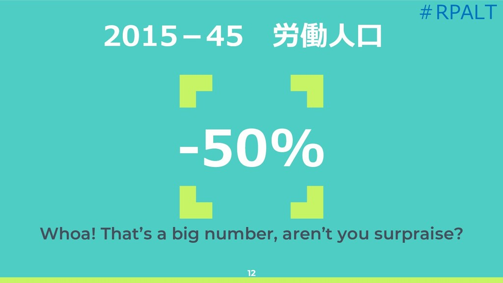-50% Whoa! That's a big number, aren't you surp...