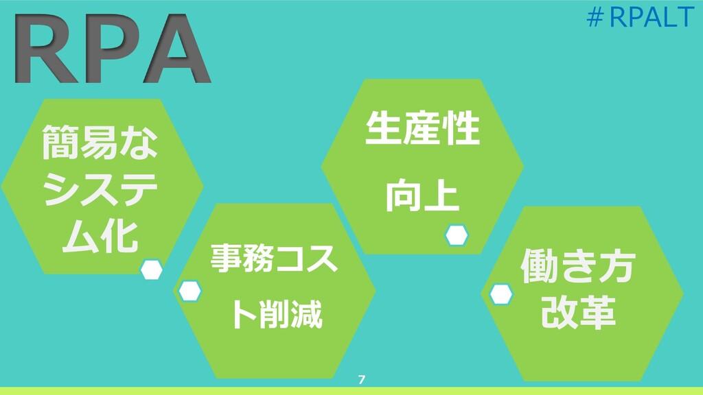 7 事務コス ト削減 生産性 向上 RPA 働き方 改革 簡易な システ ム化 #RPALT