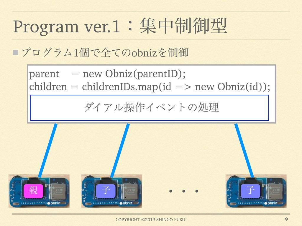 COPYRIGHT ©2019 SHINGO FUKUI Program ver.1ɿूத੍ޚ...