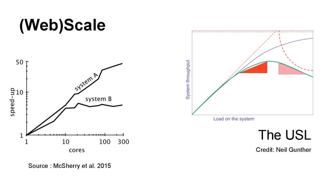 (Web)Scale The USL Source : McSherry et al. 201...