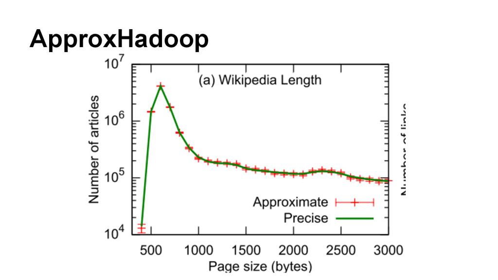 ApproxHadoop