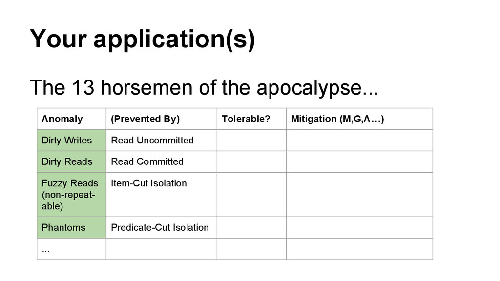 The 13 horsemen of the apocalypse... Your appli...