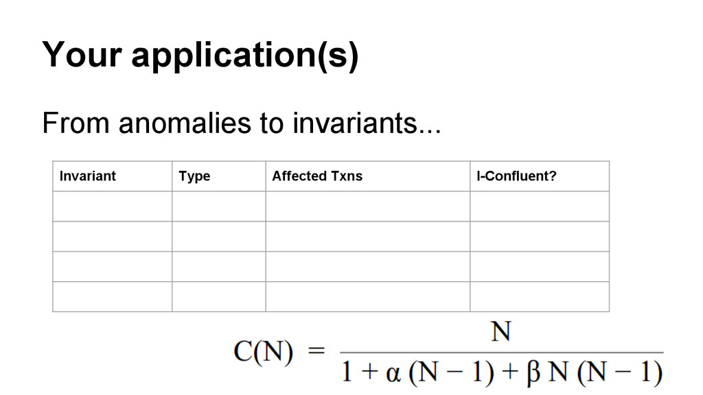 Your application(s) From anomalies to invariant...