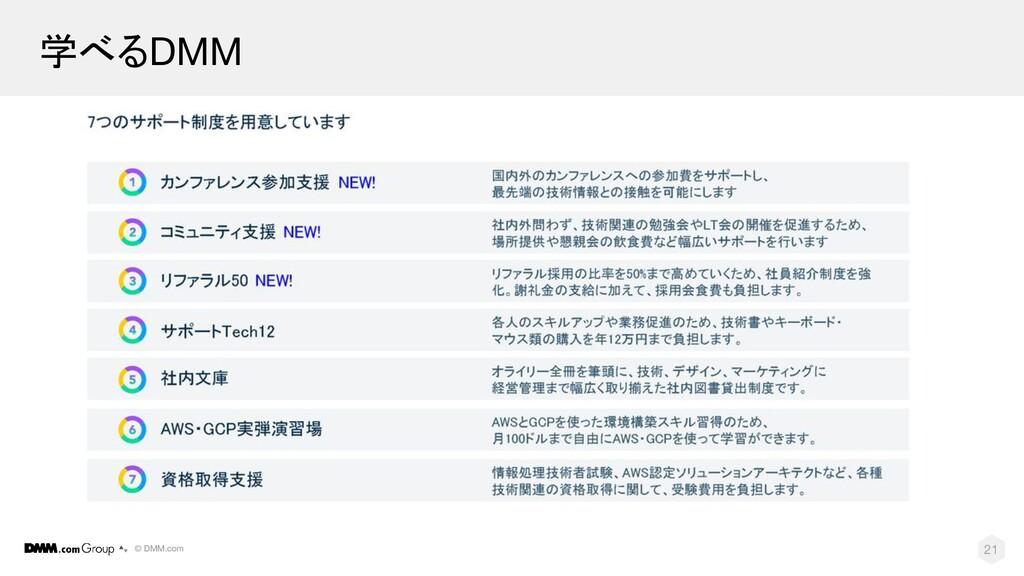 © DMM.com 学べるDMM 21