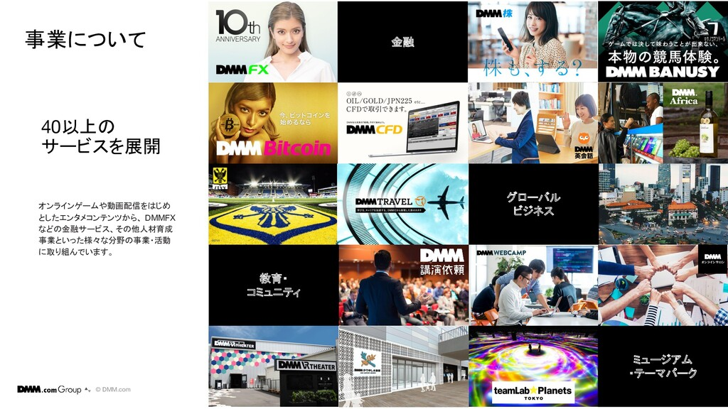 © DMM.com 40以上の サービスを展開 7 事業について オンラインゲームや動画配信を...
