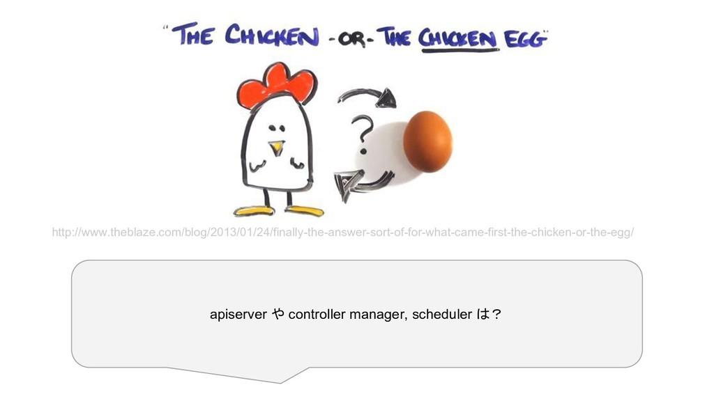 apiserver や controller manager, scheduler は? ht...