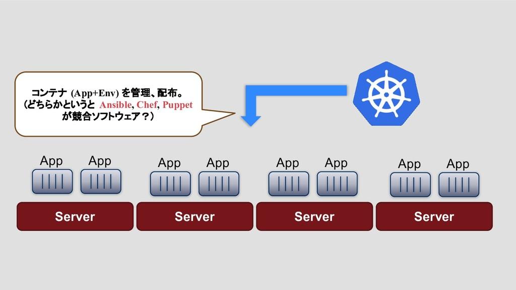 Server Server Server Server App App App App App...