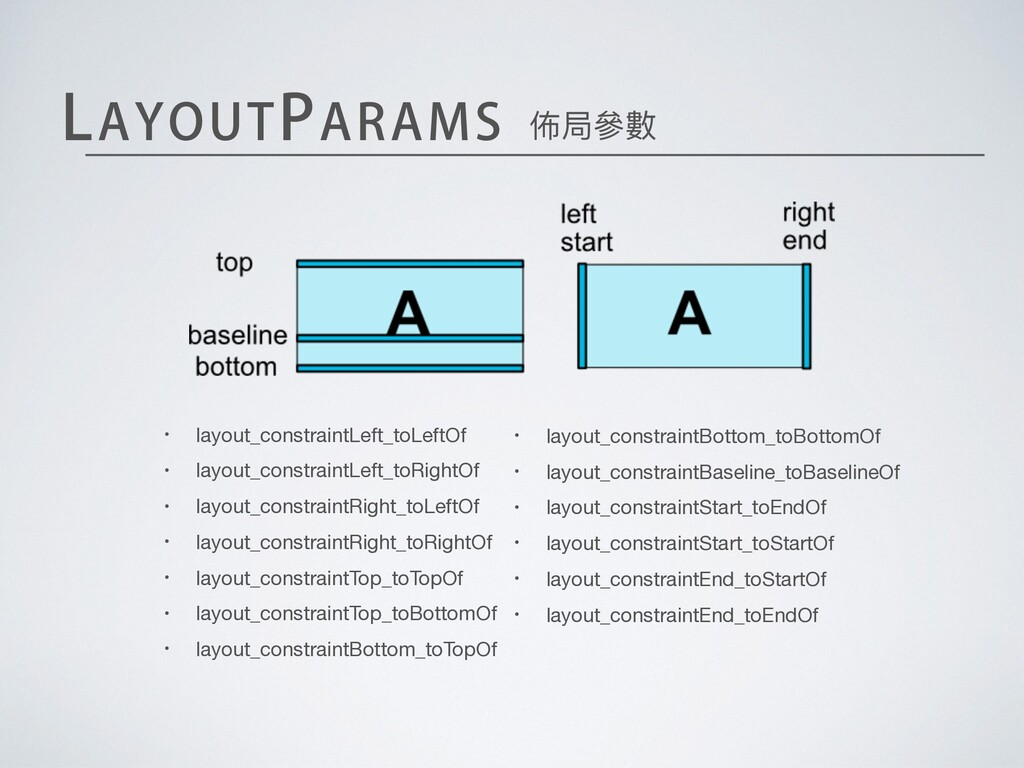 • layout_constraintLeft_toLeftOf  • layout_cons...