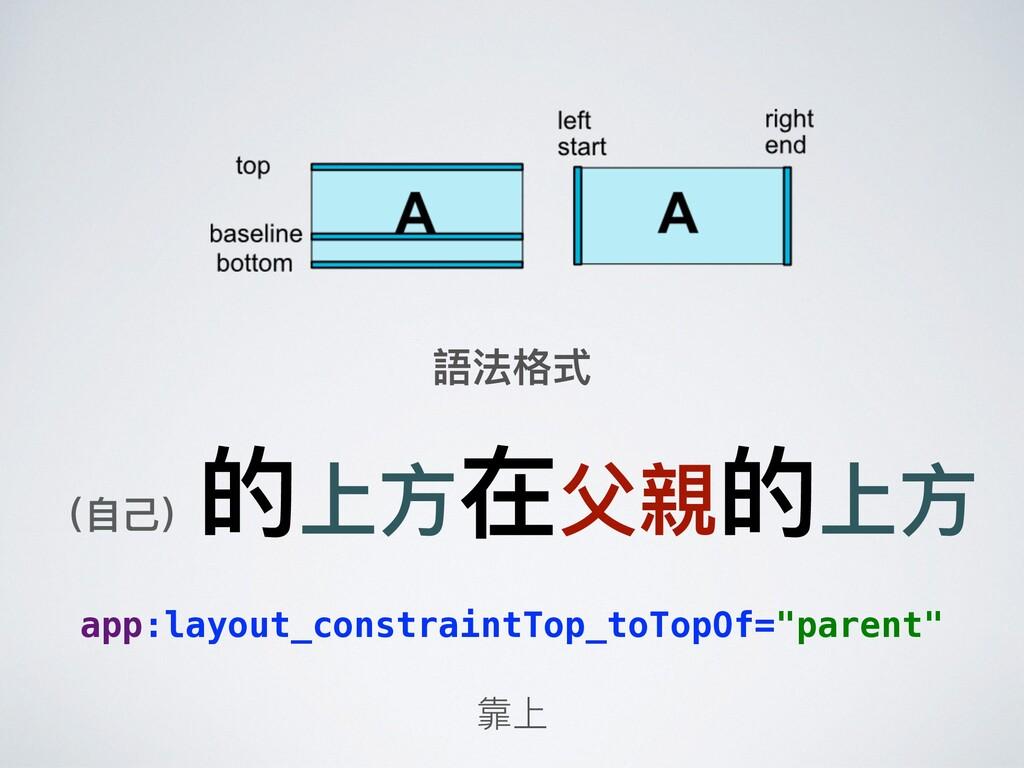 (⾃自⼰己) 的上⽅方在⽗父親的上⽅方 語法格式 app:layout_constraintT...