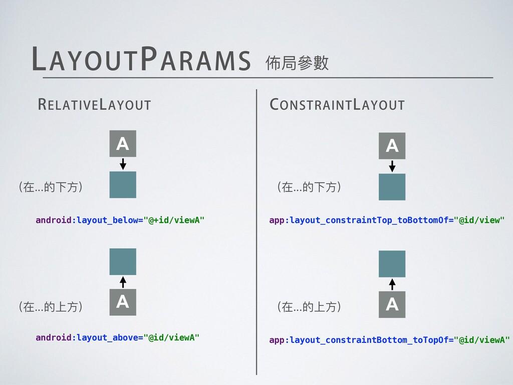 """-"""":0651""""3"""".4 佈局參參數 android:layout_below=""""@+id/v..."""