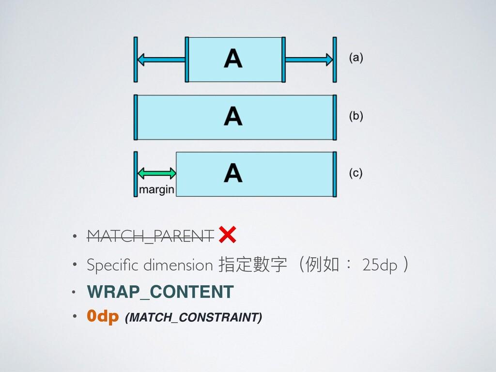 • MATCH_PARENT ❌ • Specific dimension 指定數字(例例如: ...