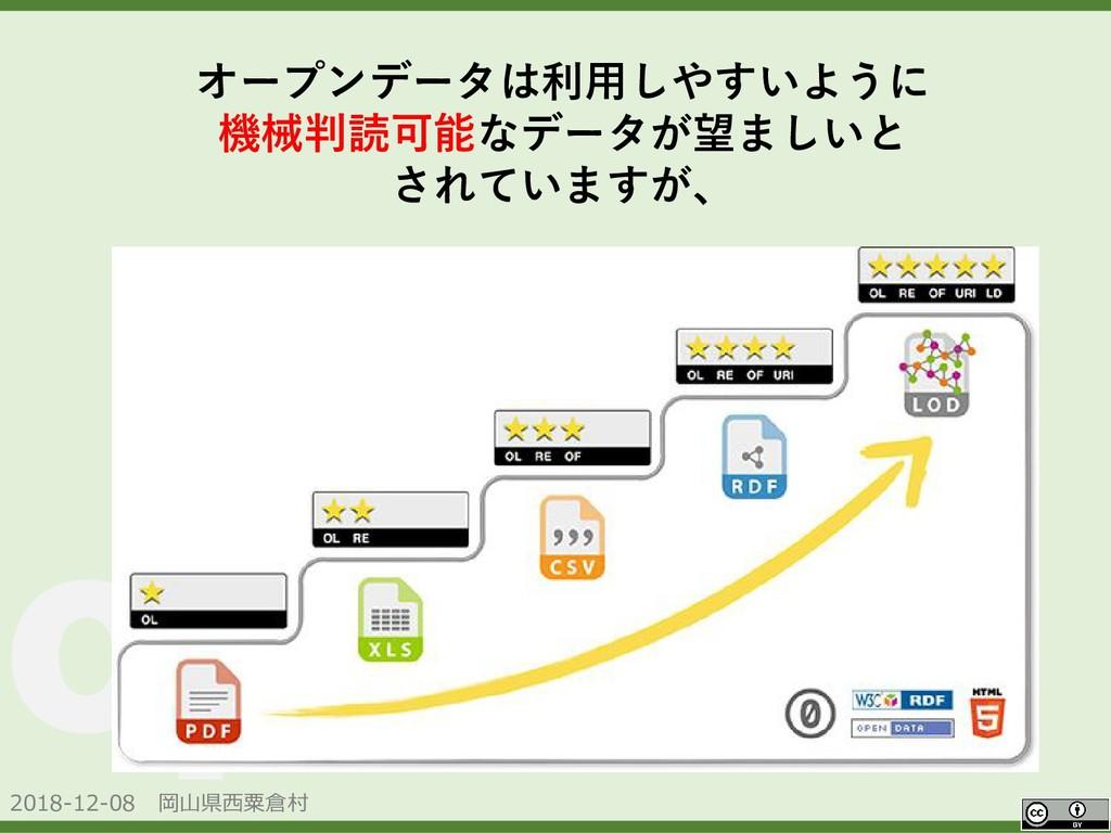 2018-12-08 岡山県西粟倉村 OpenData オープンデータは利用しやすいように 機...